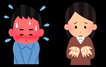 社交不安障害・社会不安障害・あがり症における身体症状について